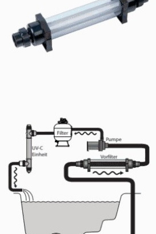 Aquaforte potrubní předfiltr