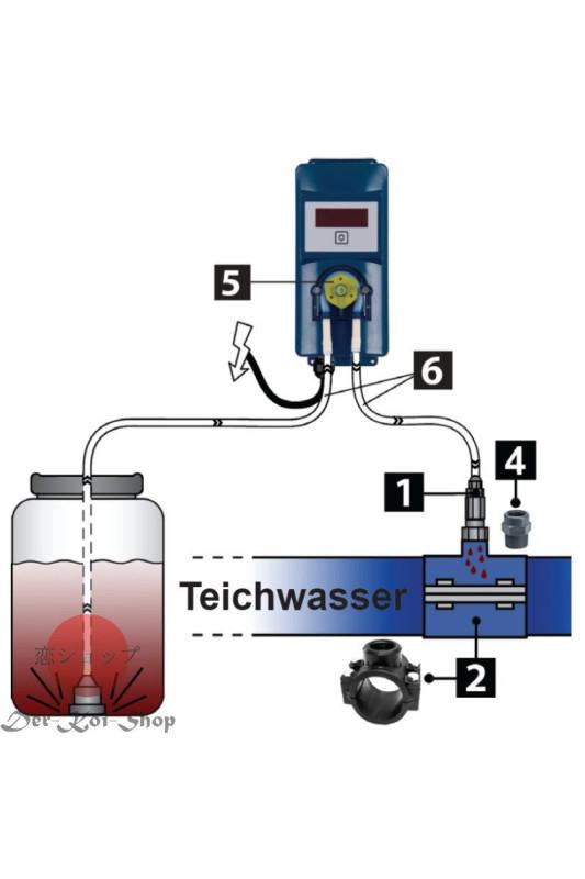 Dávkovací čerpadlo AquaForte DosaTech