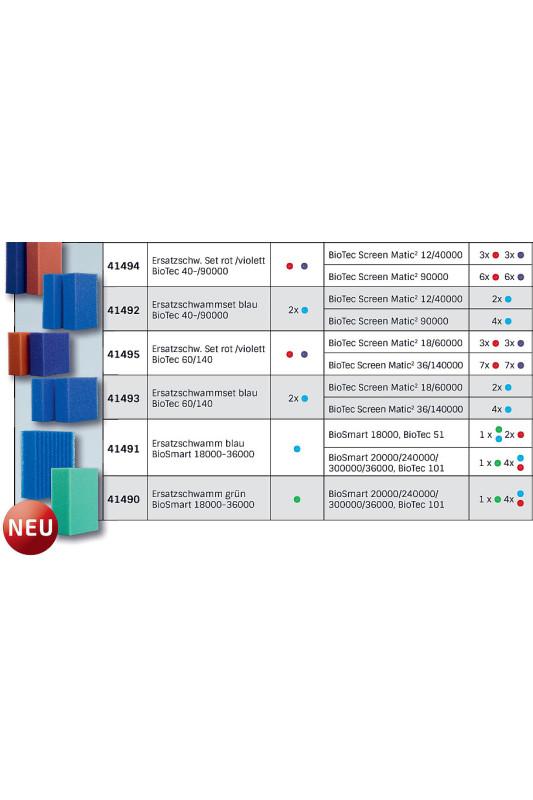 Oase filtrační houby - Náhradní sada  červená / fialová BioTec 60/140